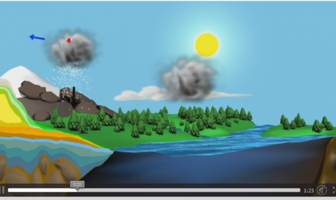 ciclo-agua