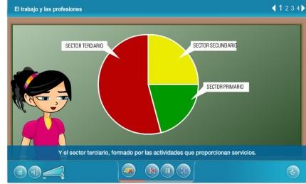 http://www.juntadeandalucia.es/averroes/carambolo/WEB%20JCLIC2/Agrega/Medio/La%20poblacion/contenido/cm013_oa04_es/index.html