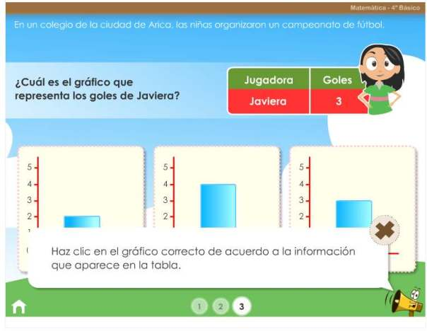 graficos educarchile