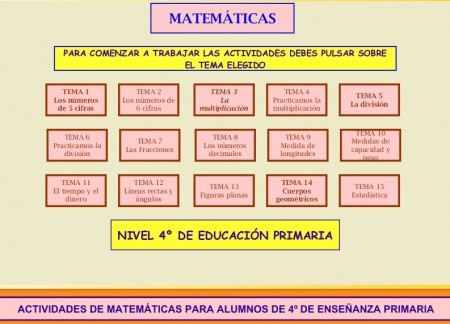 matematicas 4 repaso