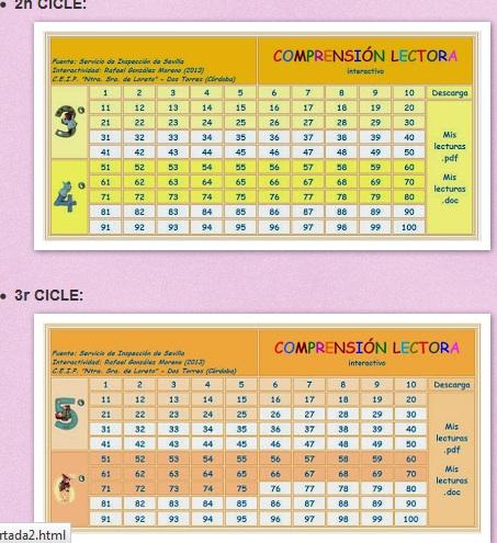 comprension lectora 1-2-3 ciclo