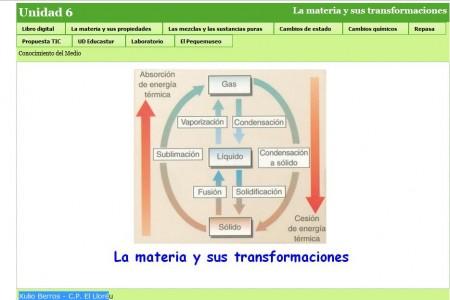 materia y sus transformaciones