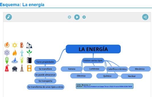 energia junta esquema