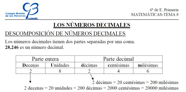 decimales explicacion