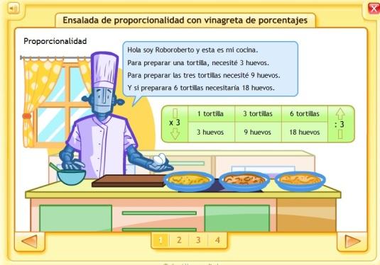 porcentajes cocina