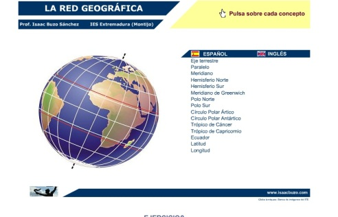 red geografica