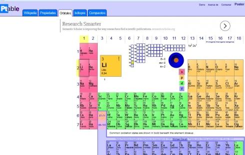 tabla periodica interactiva - Tabla Periodica De Los Elementos Secundaria