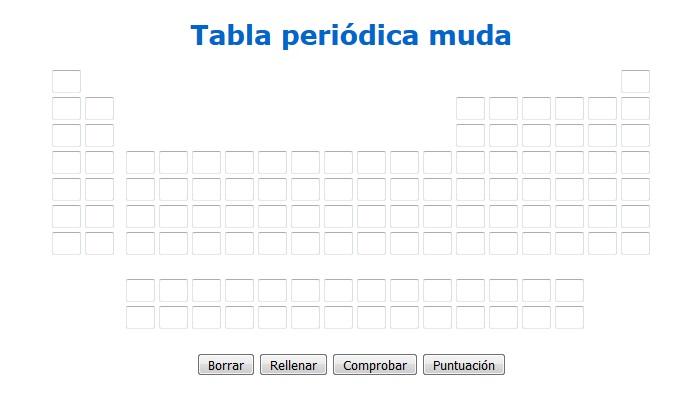 tabla periodica muda