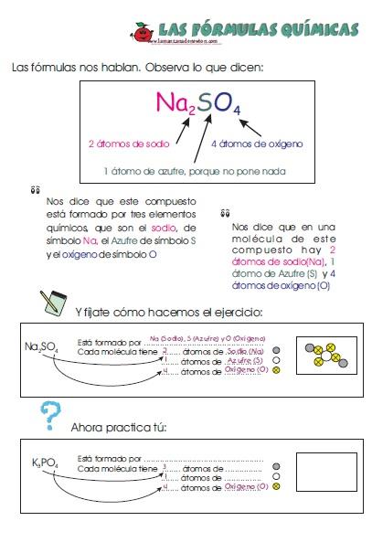 esquema formulacion inorganica manzana